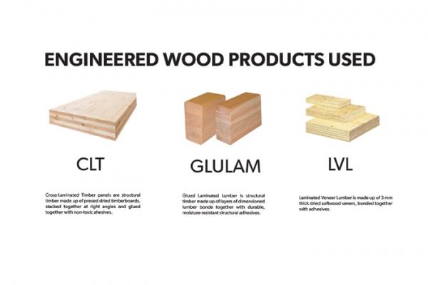 Edifici multipiano in legno il wood innovation design for Piccoli piani di progettazione di edifici commerciali