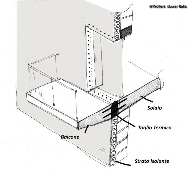 Correzione ponte termico balcone