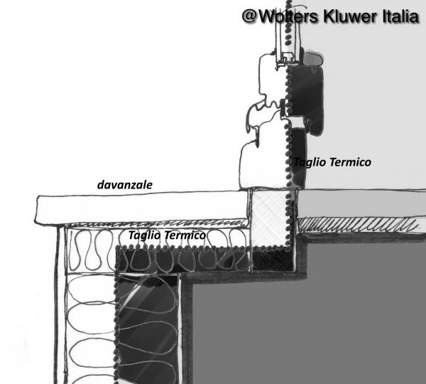 Ponti termici negli infissi cassonetti e davanzali - Ponte termico finestra ...