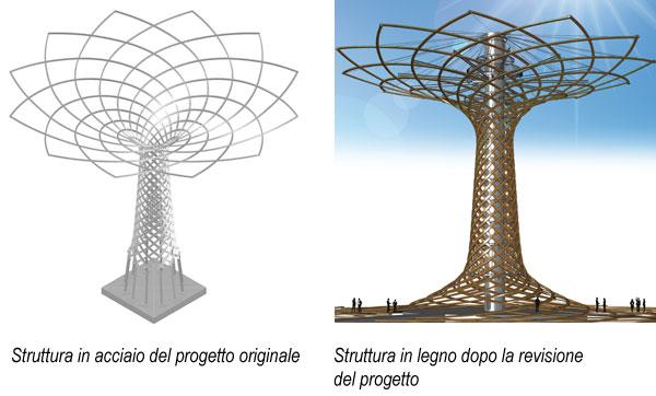 L Albero Della Vita Di Expo 2015 Tutto Ingegneria